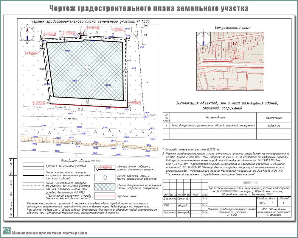Обособленный земельный участок образ