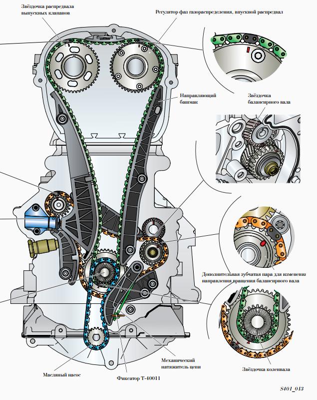 Схема двигателя 2.0 fsi