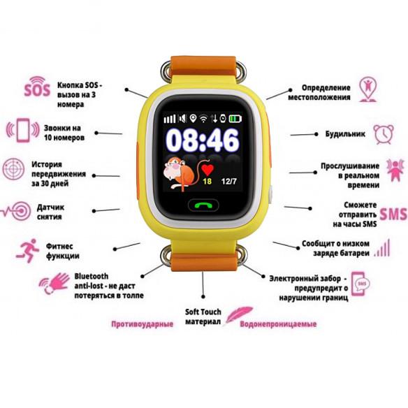 Детские Умные Часы с GPS Трекером Smart Baby Watch Q80 Характеристики