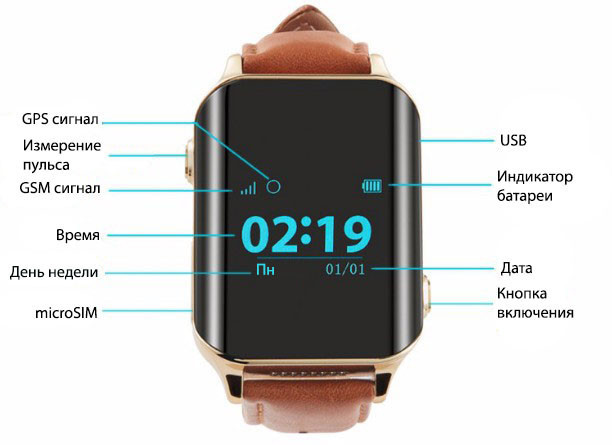 Детские Умные Часы с GPS Трекером Smart Watch D100 (A16 EW200) Характеристики