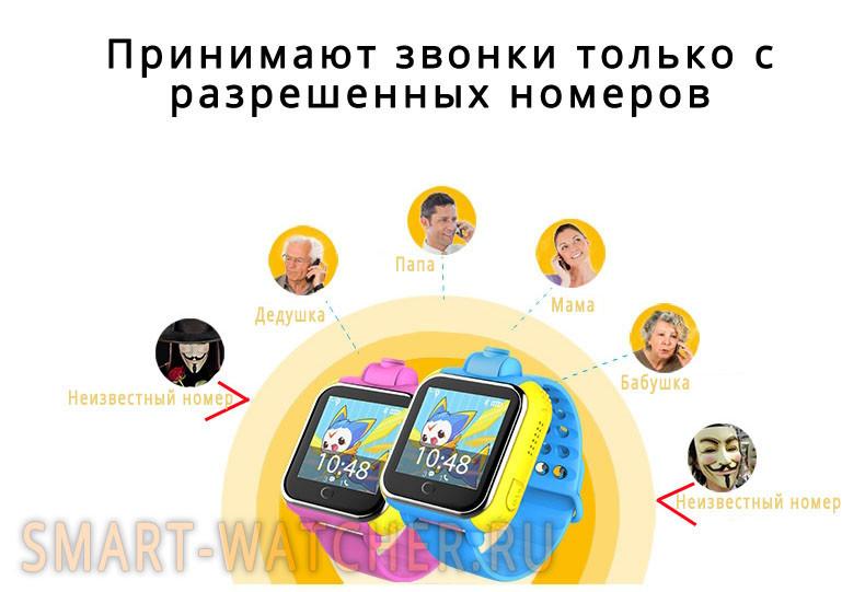 Детские Умные Часы с GPS Трекером Smart Baby Watch Q75 Q200 GW1000 Контакты Телефонная Книга