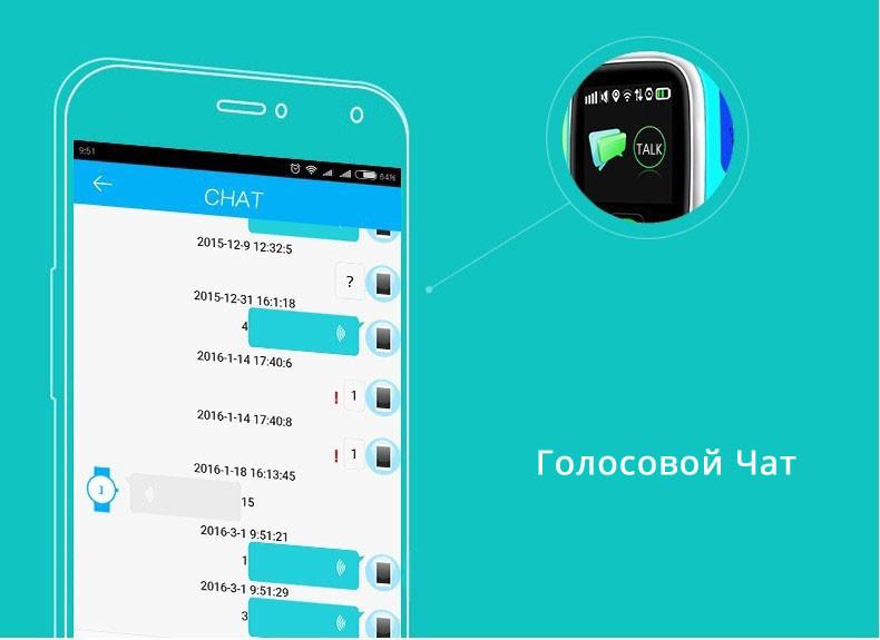 Детские Умные Часы с GPS Трекером Smart Baby Watch Q75 Q200 GW1000 голосовой чат